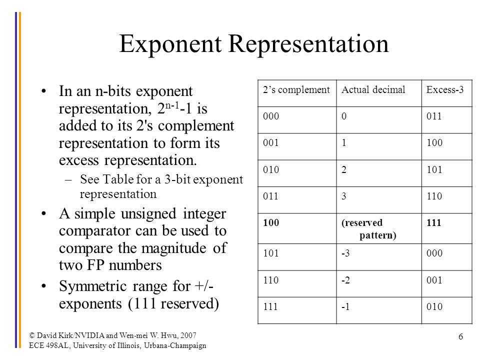 © David Kirk/NVIDIA and Wen-mei W. Hwu, 2007 ECE 498AL, University of Illinois, Urbana-Champaign 6 Exponent Representation In an n-bits exponent repre