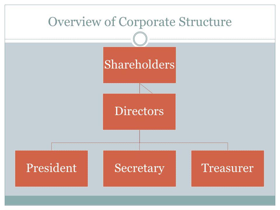 Overview of Corporate Structure Shareholders PresidentSecretaryTreasurer Directors