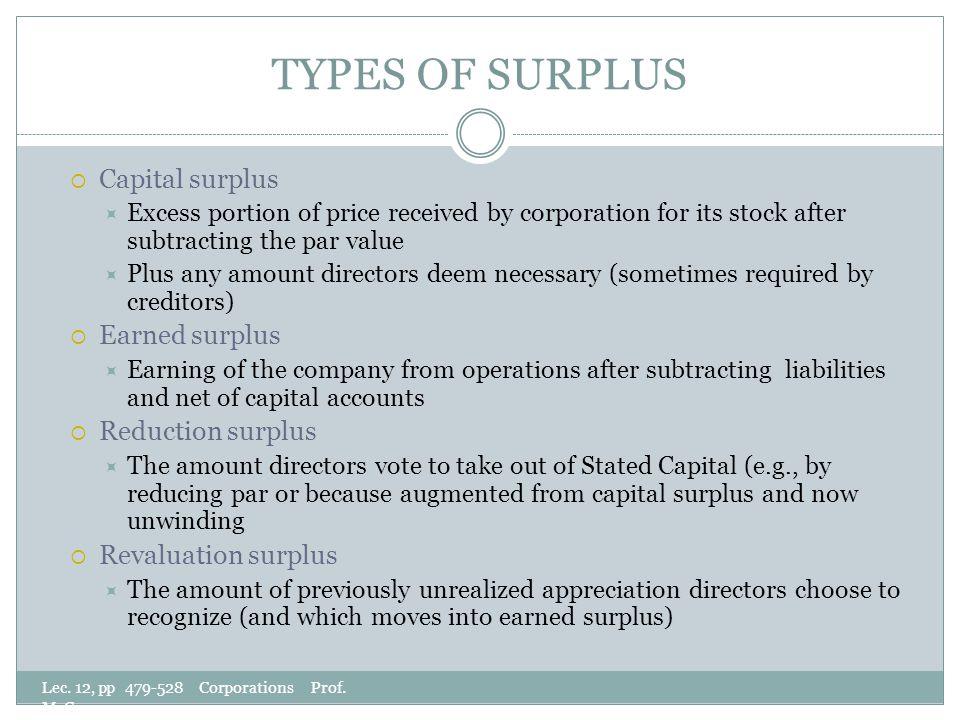 TYPES OF SURPLUS Lec. 12, pp 479-528 Corporations Prof.
