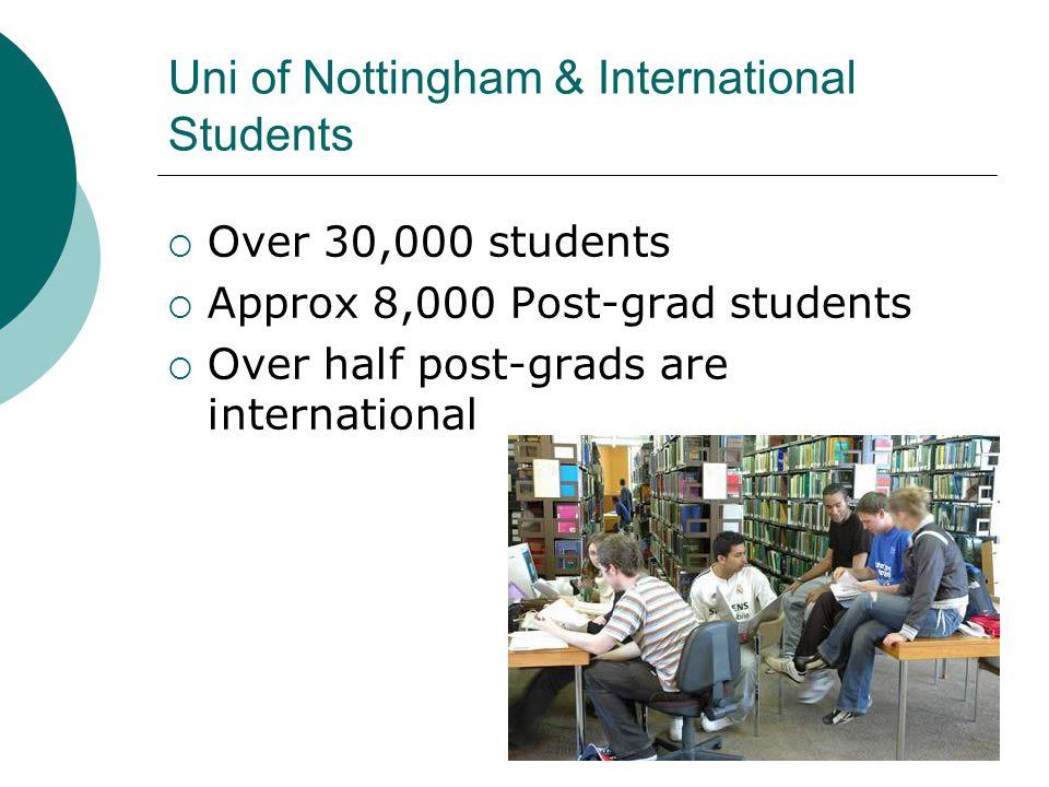 Uni of Nottingham & International Students  Over 30,000 students  Approx 8,000 Post-grad students  Over half post-grads are international