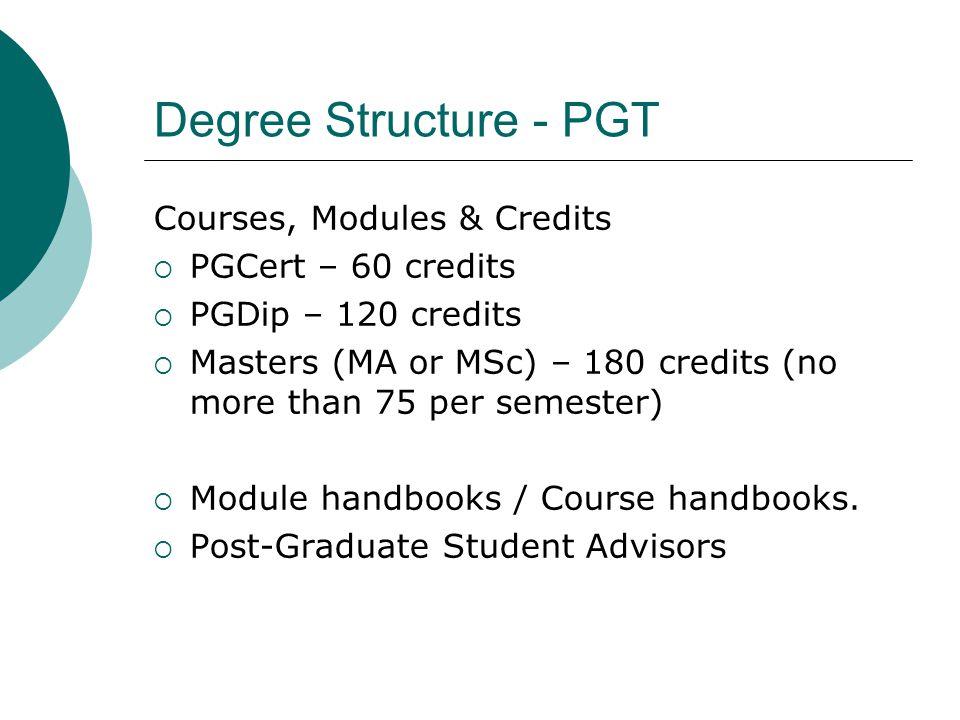 Degree Structure - PGT Courses, Modules & Credits  PGCert – 60 credits  PGDip – 120 credits  Masters (MA or MSc) – 180 credits (no more than 75 per semester)  Module handbooks / Course handbooks.