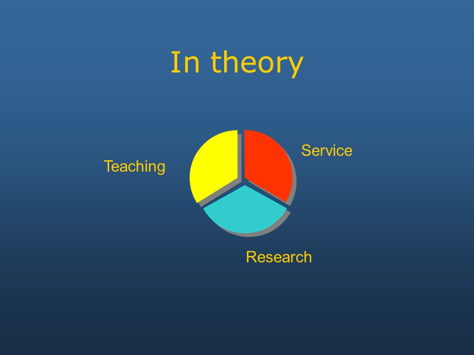 In theory Teaching Research Service