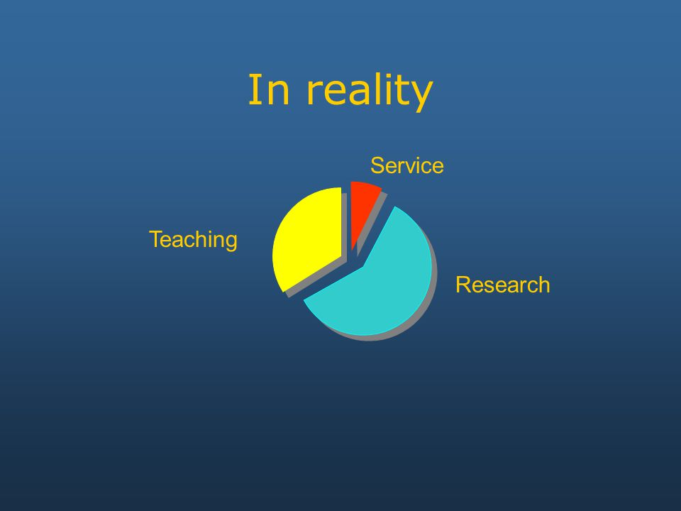 In reality Service Research Teaching