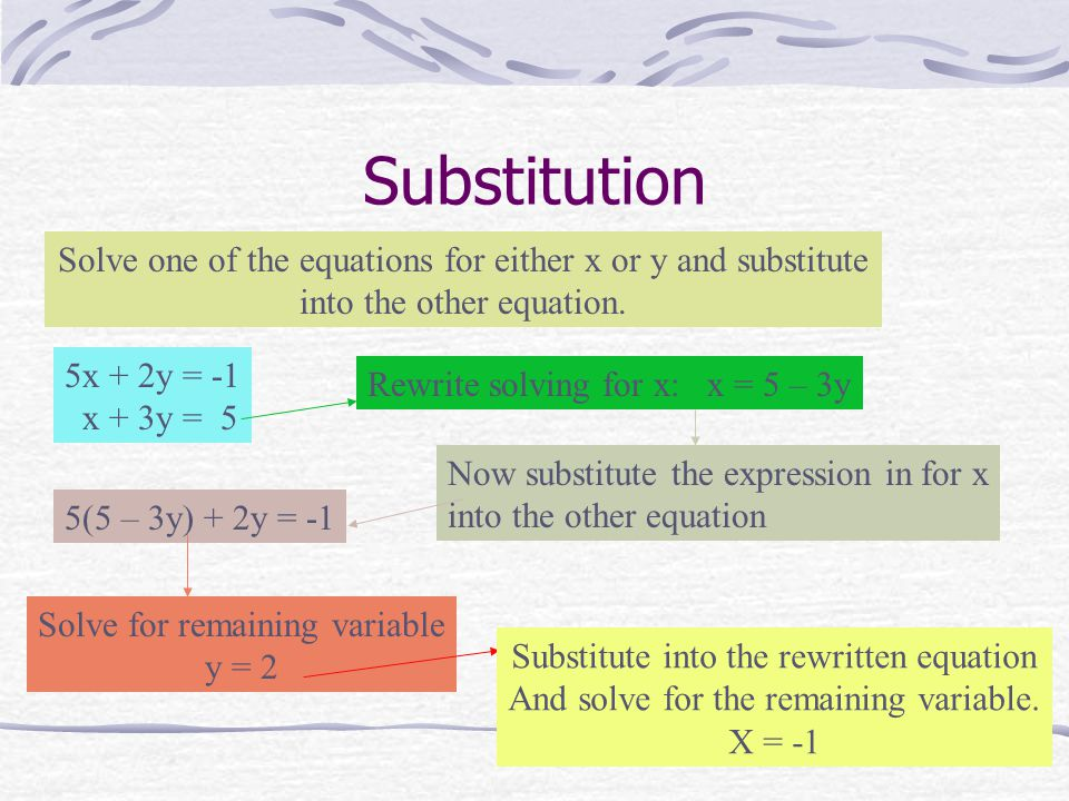 Combination/Elimination Gives exact answer Easier to use when fractions are involved Uses common algebraic techniques Must find common multiples Easy to make careless mistakes with signs and not multiplying to everything on a side