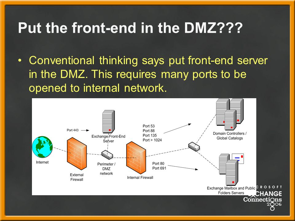 Put the front-end in the DMZ??.Conventional thinking says put front-end server in the DMZ.