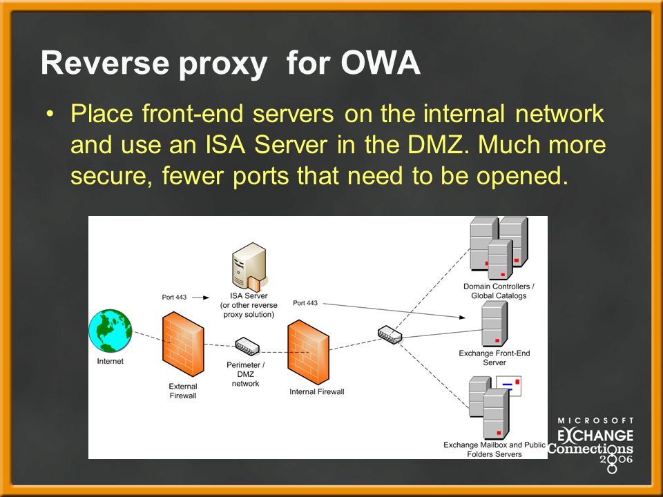 Reverse proxy for OWA Place front-end servers on the internal network and use an ISA Server in the DMZ.