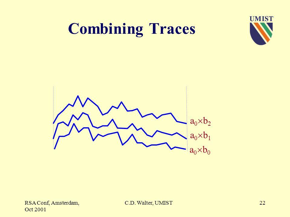 RSA Conf, Amsterdam, Oct 2001 C.D. Walter, UMIST21 Combining Traces a0b0a0b0 a0b1a0b1