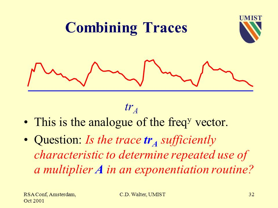 RSA Conf, Amsterdam, Oct 2001 C.D. Walter, UMIST31 Combining Traces tr 0 tr 1 tr 2 tr 3