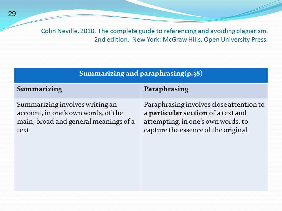 Colin Neville. 2010. The complete guide to referencing and avoiding plagiarism. 2nd edition. New York: McGraw Hills, Open University Press. Summarizin