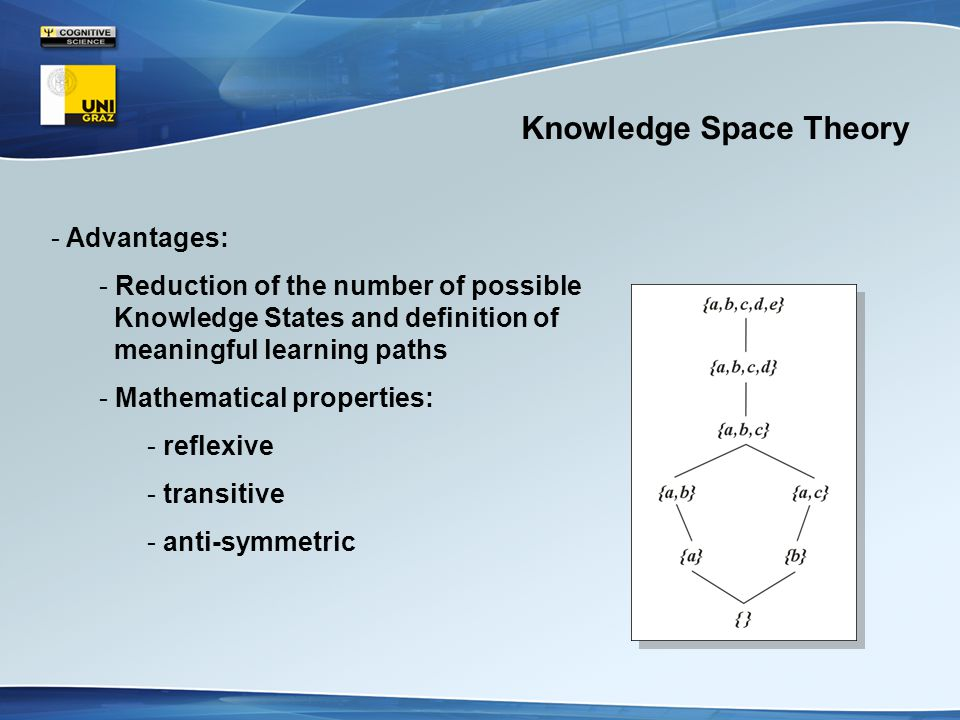 Knowledge Space Theory - Advantages: - Reduction of the number of possible Knowledge States and definition of meaningful learning paths - Mathematical properties: - reflexive - transitive - anti-symmetric