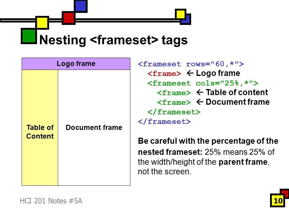 HCI 201 Notes #5A10 Nesting tags Logo frame Table of Content Document frame  Logo frame  Table of content  Document frame Be careful with the percentage of the nested frameset: 25% means 25% of the width/height of the parent frame, not the screen.