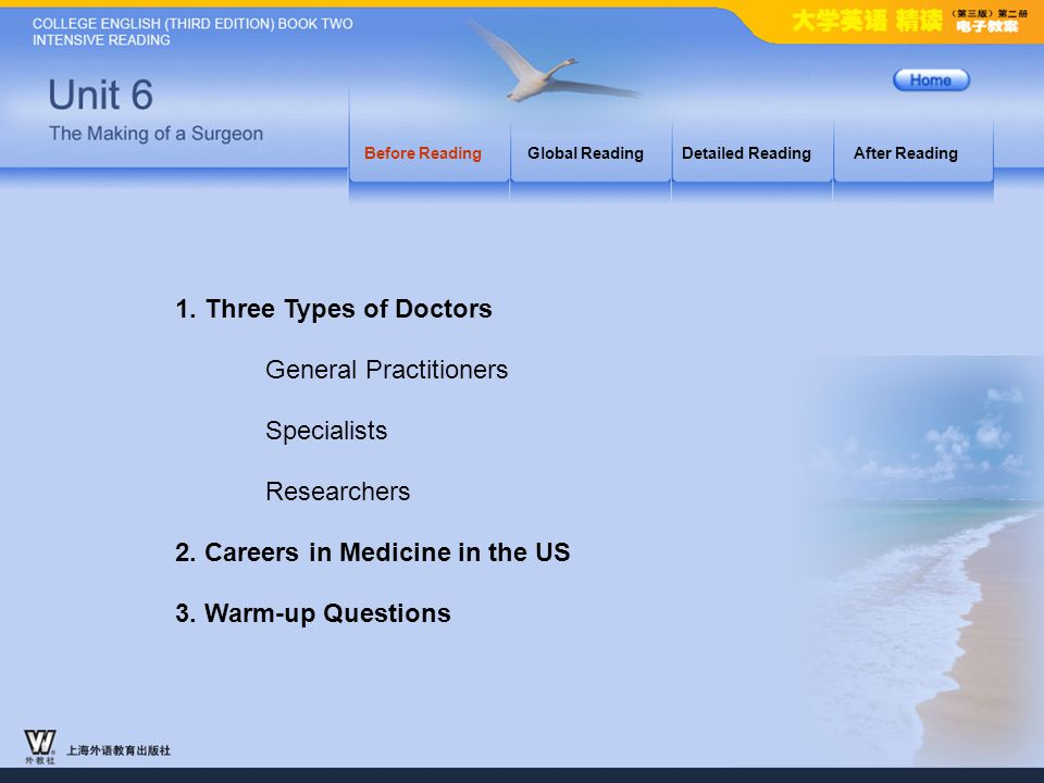 1. Three Types of Doctors 2. Careers in Medicine in the US Before Reading_Main Before ReadingGlobal ReadingDetailed ReadingAfter Reading 3. Warm-up Qu