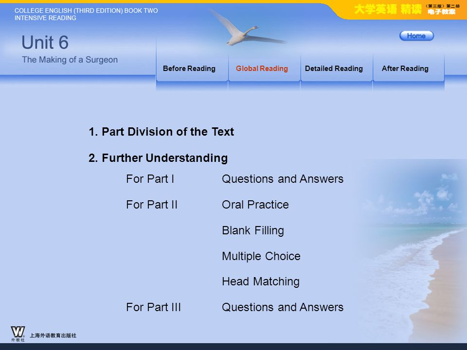 Globe Reading_main 1. Part Division of the Text 2. Further Understanding Questions and Answers Oral Practice Before ReadingGlobal ReadingDetailed Read