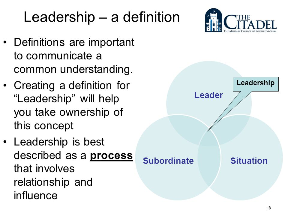 18 Leadership – a definition Definitions are important to communicate a common understanding.