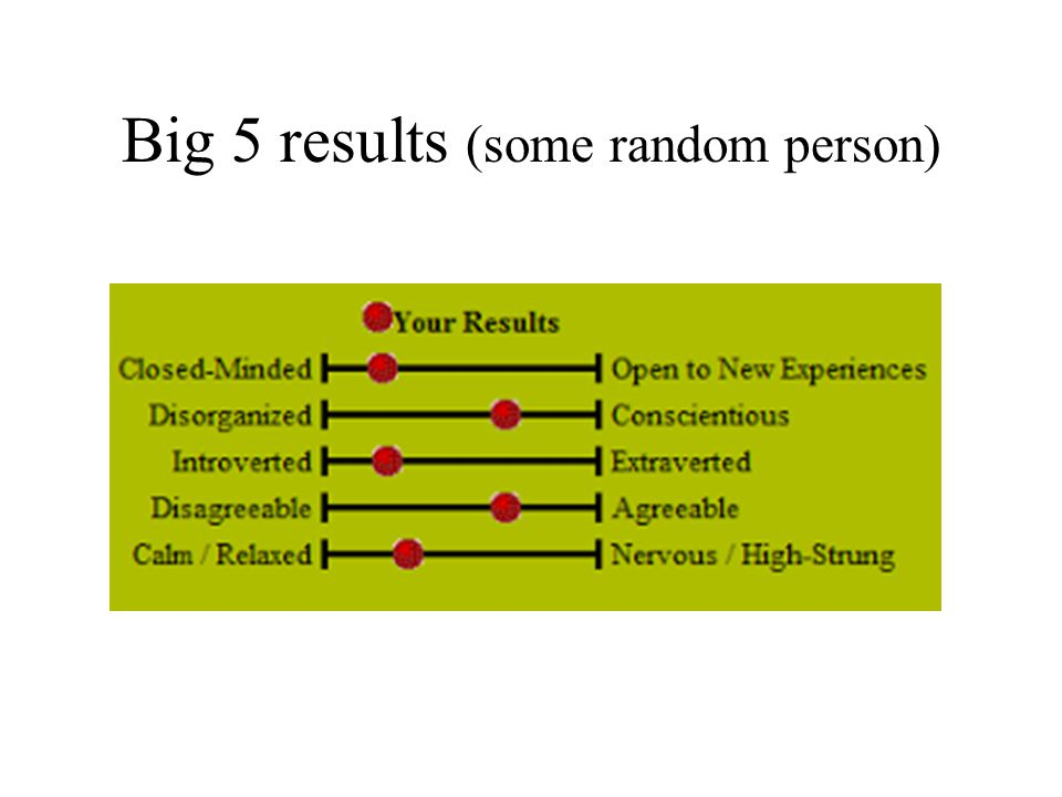 Big 5 results (some random person)