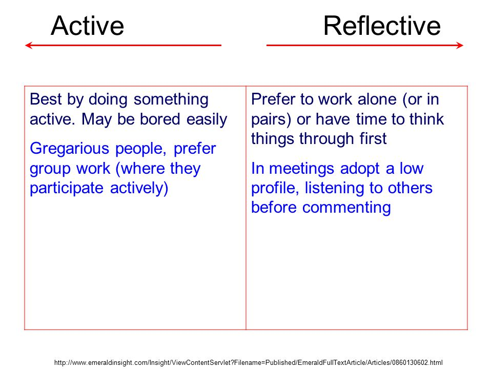 Active Reflective Best by doing something active.