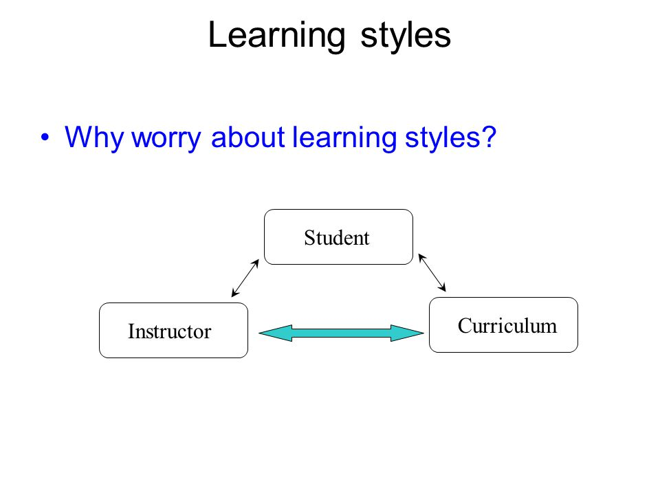 Learning styles Why worry about learning styles Instructor Curriculum Student