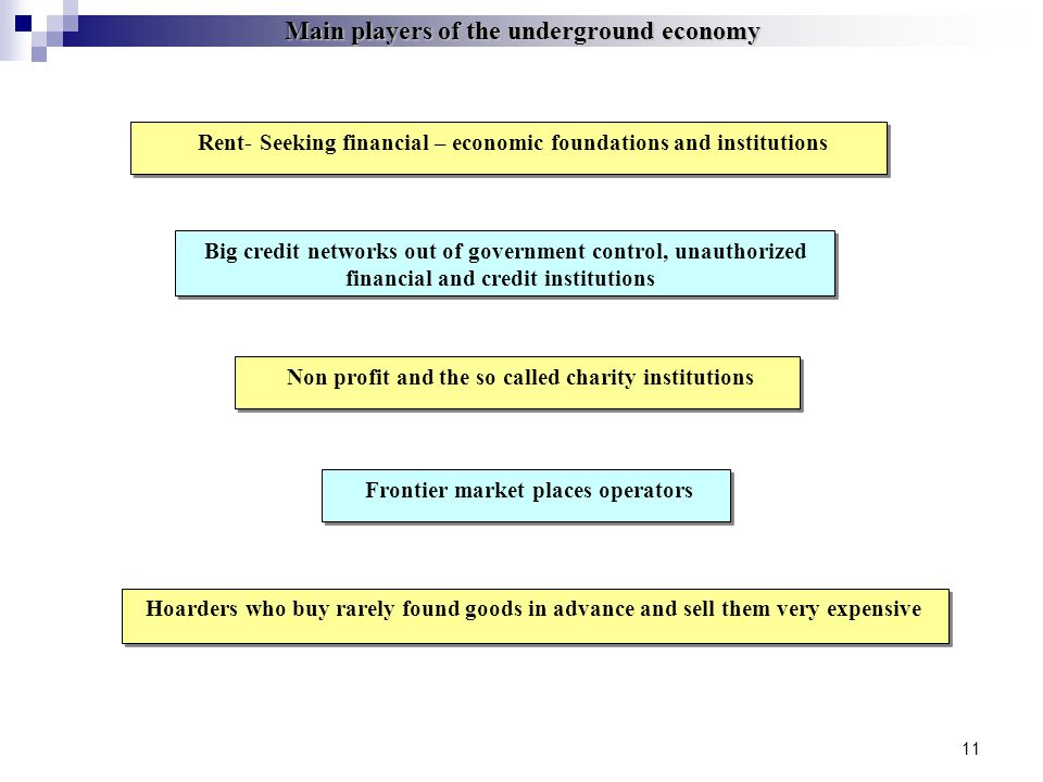 11 Main players of the underground economy Rent- Seeking financial – economic foundations and institutions Big credit networks out of government control, unauthorized financial and credit institutions Non profit and the so called charity institutions Frontier market places operators Hoarders who buy rarely found goods in advance and sell them very expensive