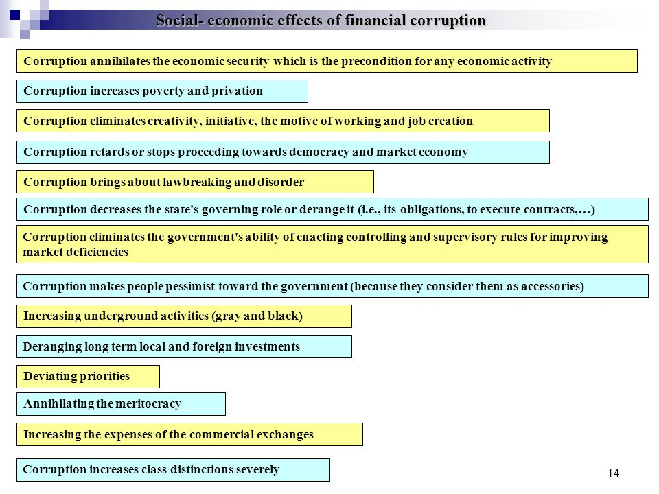 14 Social- economic effects of financial corruption Corruption annihilates the economic security which is the precondition for any economic activity Corruption increases poverty and privation Corruption eliminates creativity, initiative, the motive of working and job creation Corruption retards or stops proceeding towards democracy and market economy Corruption brings about lawbreaking and disorder Corruption decreases the state s governing role or derange it (i.e., its obligations, to execute contracts,…) Corruption eliminates the government s ability of enacting controlling and supervisory rules for improving market deficiencies Corruption makes people pessimist toward the government (because they consider them as accessories) Increasing underground activities (gray and black) Deranging long term local and foreign investments Deviating priorities Annihilating the meritocracy Increasing the expenses of the commercial exchanges Corruption increases class distinctions severely