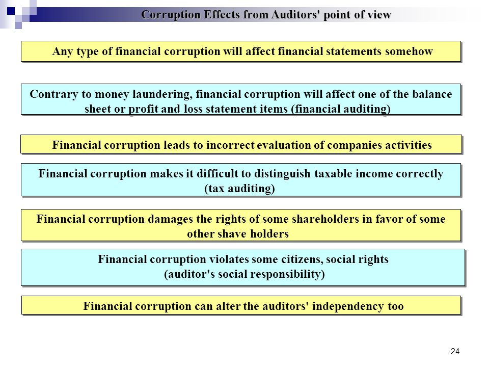 24 Corruption Effects from Auditors point of view Any type of financial corruption will affect financial statements somehow Contrary to money laundering, financial corruption will affect one of the balance sheet or profit and loss statement items (financial auditing) Financial corruption leads to incorrect evaluation of companies activities Financial corruption makes it difficult to distinguish taxable income correctly (tax auditing) Financial corruption damages the rights of some shareholders in favor of some other shave holders Financial corruption violates some citizens, social rights (auditor s social responsibility) Financial corruption violates some citizens, social rights (auditor s social responsibility) Financial corruption can alter the auditors independency too
