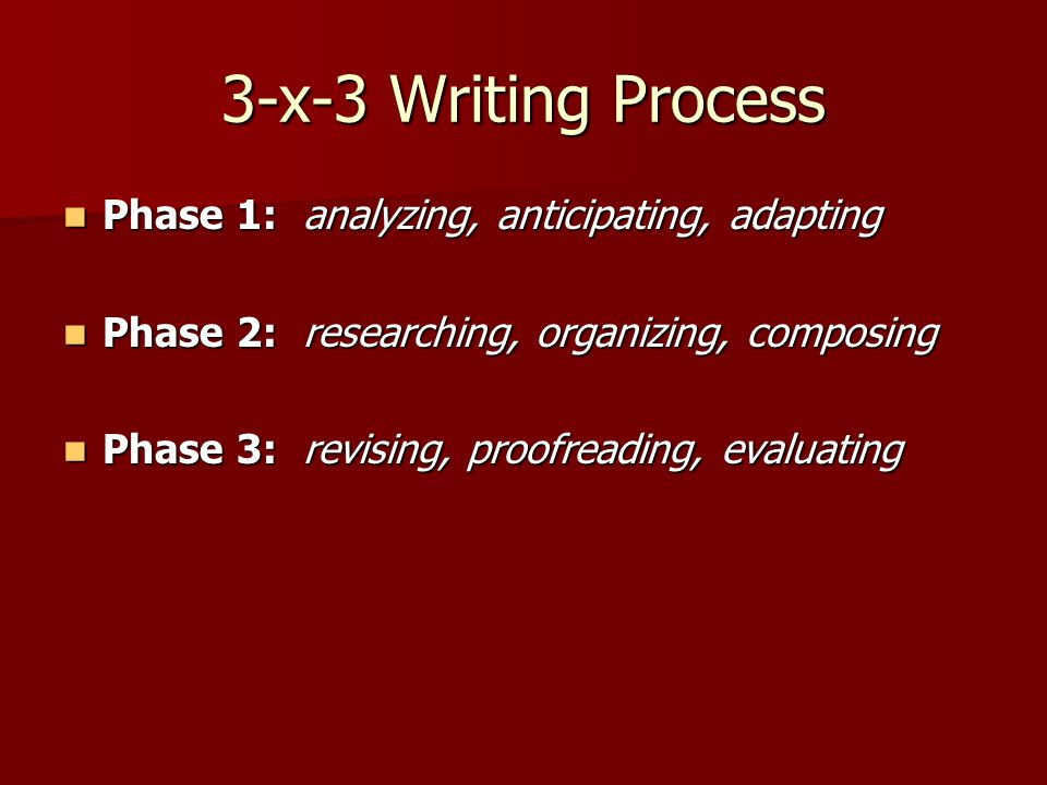 3-x-3 Writing Process Phase 1: analyzing, anticipating, adapting Phase 1: analyzing, anticipating, adapting Phase 2: researching, organizing, composin
