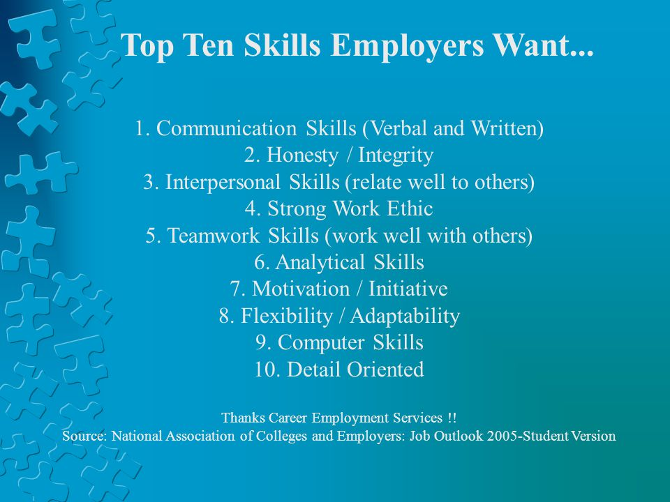 1. Communication Skills (Verbal and Written) 2. Honesty / Integrity 3. Interpersonal Skills (relate well to others) 4. Strong Work Ethic 5. Teamwork S