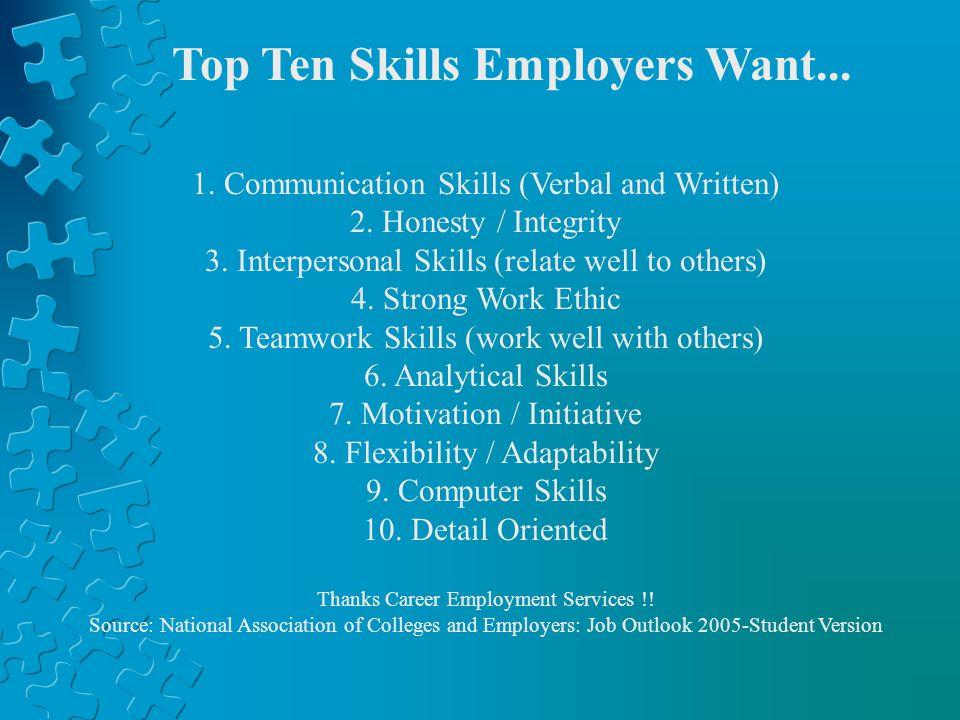 1. Communication Skills (Verbal and Written) 2. Honesty / Integrity 3.