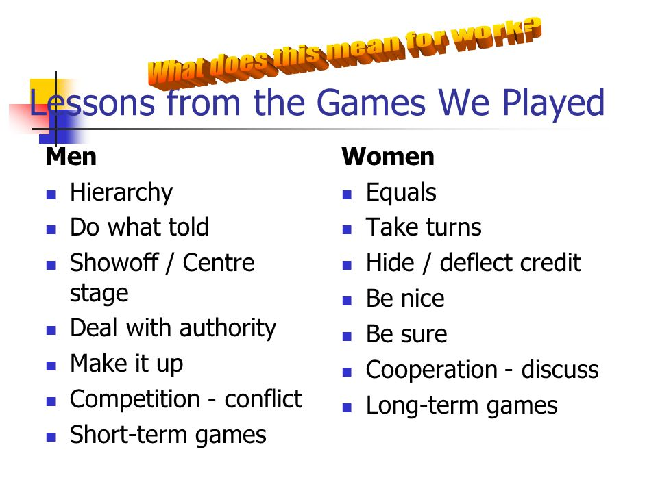 Lessons from the Games We Played Men Hierarchy Do what told Showoff / Centre stage Deal with authority Make it up Competition - conflict Short-term games Women Equals Take turns Hide / deflect credit Be nice Be sure Cooperation - discuss Long-term games