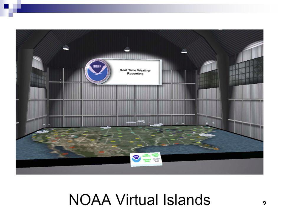 Virtual Worlds 8