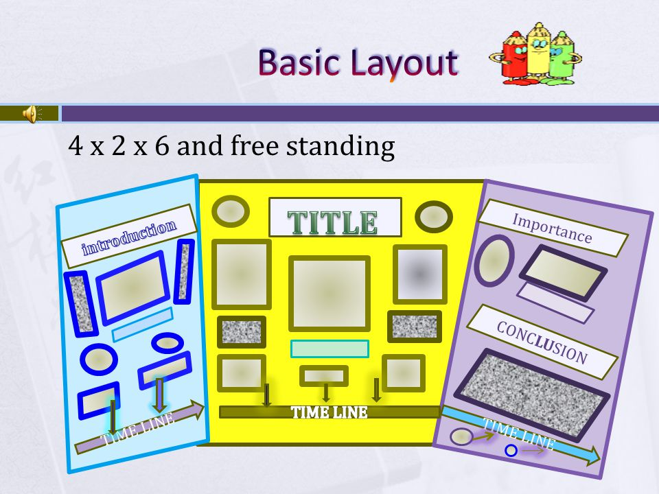  Self-standing project board  Construction paper, scissors, adhesives  Printer and paper  Decorating materials appropriate to topic  Markers  Cr
