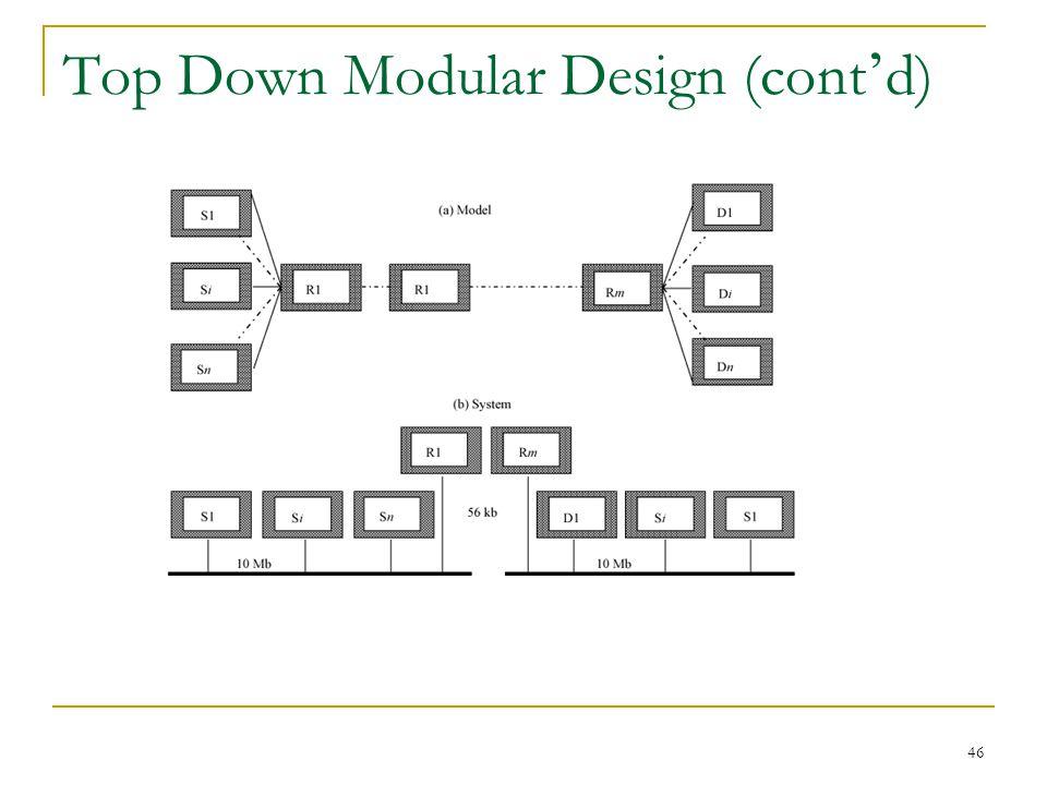 46 Top Down Modular Design (cont ' d)