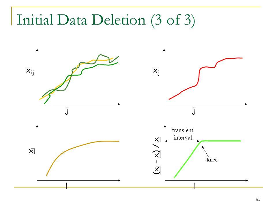 65 Initial Data Deletion (3 of 3) x ij j xjxj j xlxl l (x l – x) / x l transient interval knee