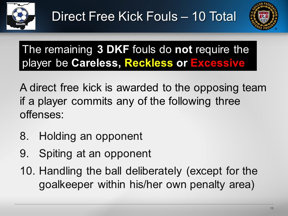 18 Direct Free Kick Fouls – 10 Total 8.Holding an opponent 9.Spiting at an opponent 10.Handling the ball deliberately (except for the goalkeeper within his/her own penalty area) A direct free kick is awarded to the opposing team if a player commits any of the following three offenses: The remaining 3 DKF fouls do not require the player be Careless, Reckless or Excessive