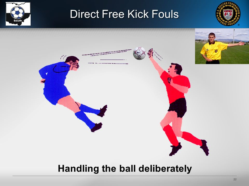 22 Direct Free Kick Fouls Handling the ball deliberately