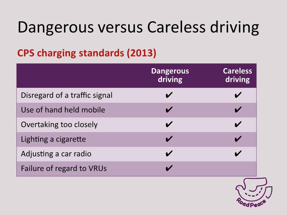 Dangerous versus Careless driving CPS charging standards (2013)