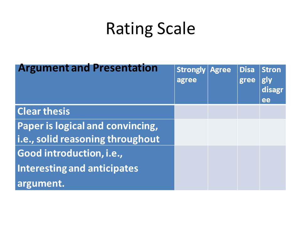 Rating Scale Strongly agree Agree Disa gree Stron gly disagr ee Clear thesis Paper is logical and convincing, i.e., solid reasoning throughout Good in