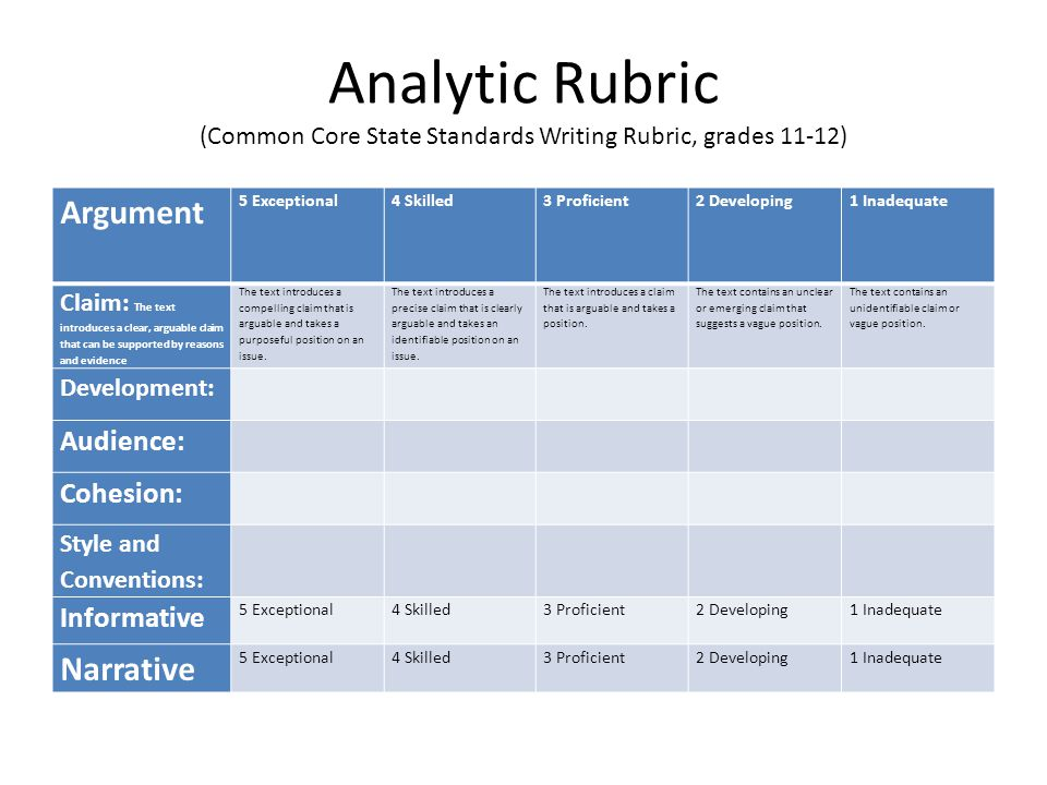 Analytic Rubric (Common Core State Standards Writing Rubric, grades 11-12) Argument 5 Exceptional4 Skilled3 Proficient2 Developing1 Inadequate Claim: The text introduces a clear, arguable claim that can be supported by reasons and evidence The text introduces a compelling claim that is arguable and takes a purposeful position on an issue.