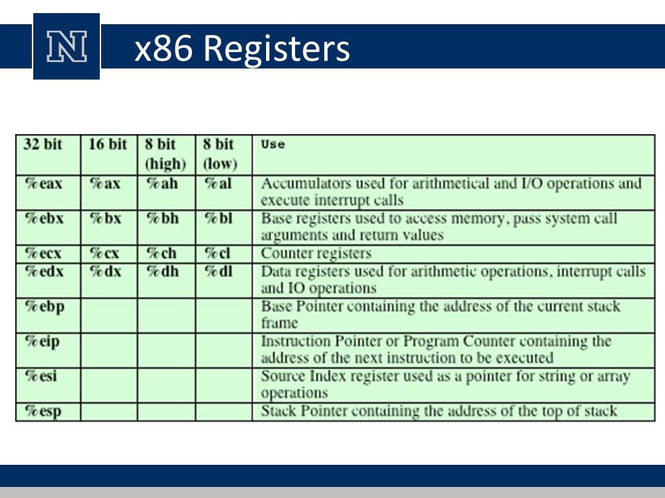x86 Registers