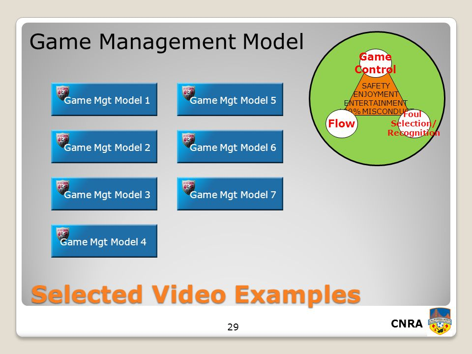CNRA 29 SAFETY ENJOYMENT ENTERTAINMENT 100% MISCONDUCT Game Control Foul Selection/ Recognition Flow Selected Video Examples Game Management Model Game Mgt Model 1 Game Mgt Model 2 Game Mgt Model 3 Game Mgt Model 4 Game Mgt Model 5 Game Mgt Model 6 Game Mgt Model 7