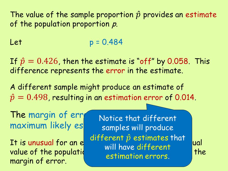 The margin of error of a statistic is the maximum likely estimation error.