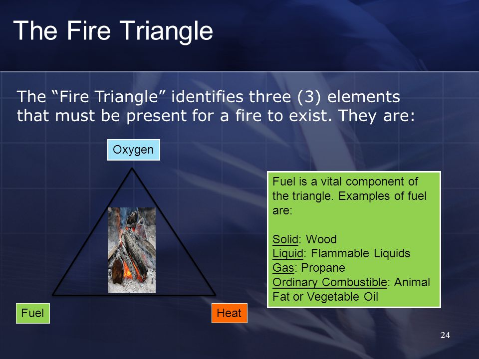 24 The Fire Triangle The Fire Triangle identifies three (3) elements that must be present for a fire to exist.