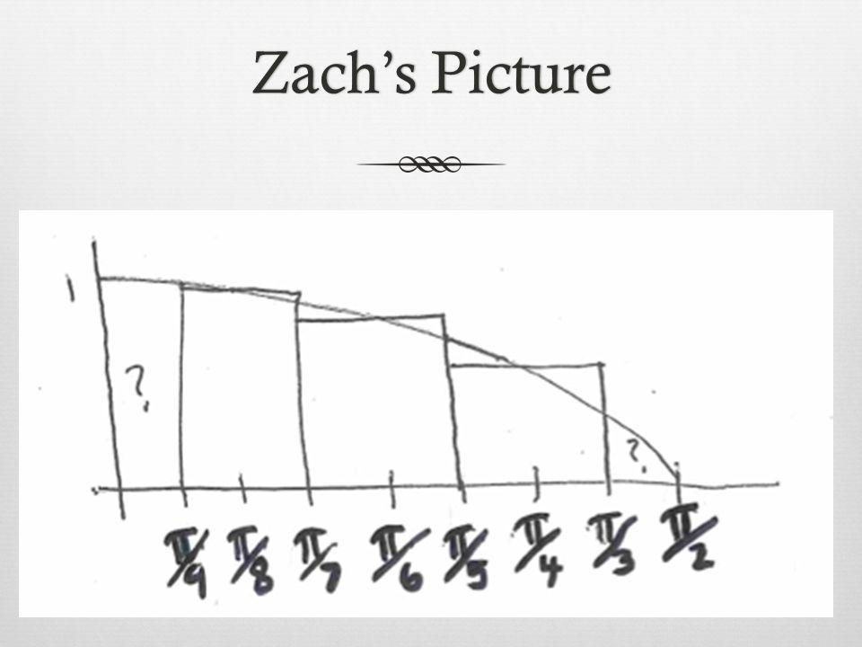 Zach's PictureZach's Picture