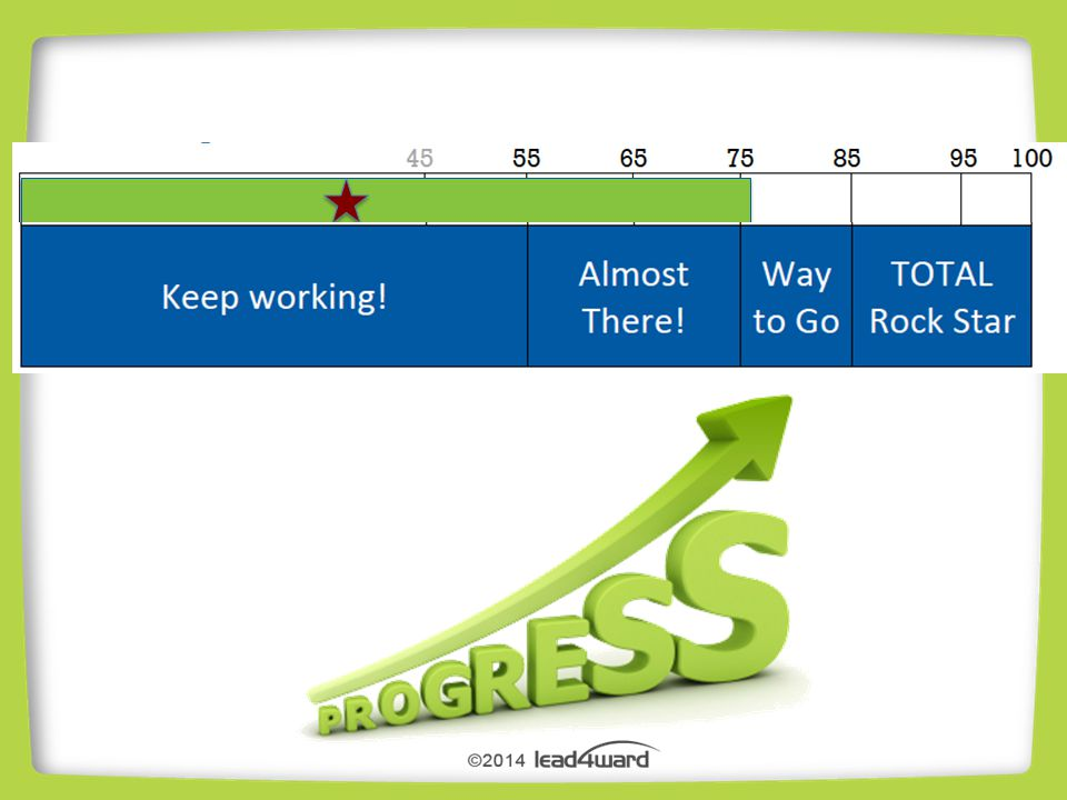 Progress Measure in Action Threshold Jumping