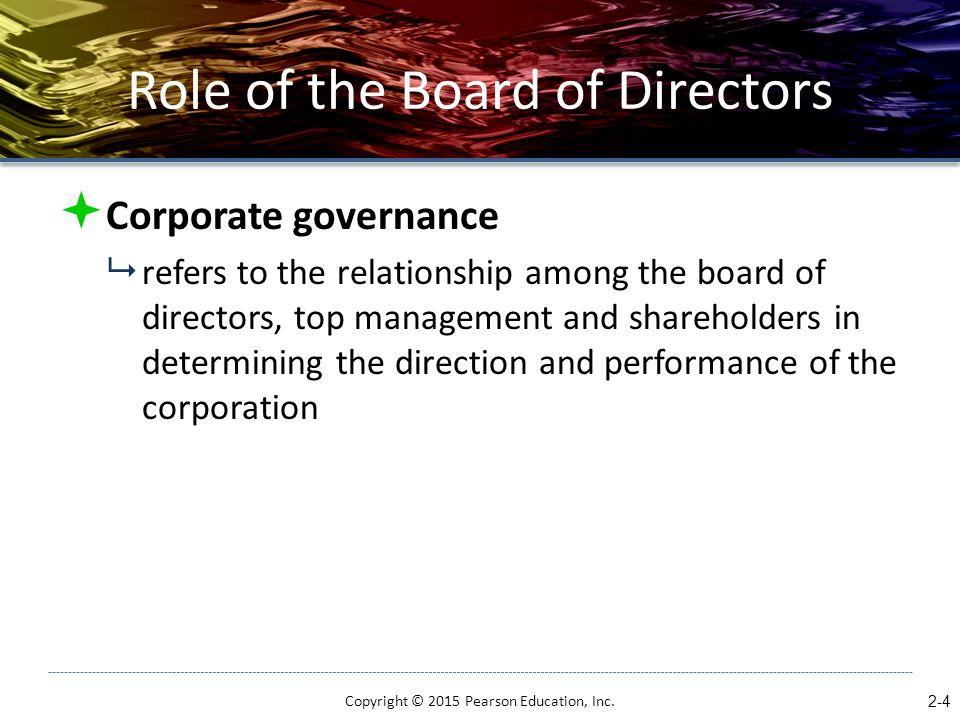 Trends in Corporate Governance  Boards shaping company strategy  Institutional investors active on boards  Shareholder demands that directors and top management own significant stock  More involvement of non-affiliated outside directors  Increased representation of women and minorities Copyright © 2015 Pearson Education, Inc.