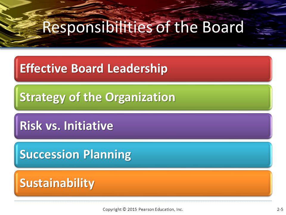 Trends in Corporate Governance  Boards evaluating individual directors  Smaller boards  Splitting the Chairman and CEO positions  Shareholders may begin to nominate board members  Society expects boards to balance profitability with social needs of society Copyright © 2015 Pearson Education, Inc.