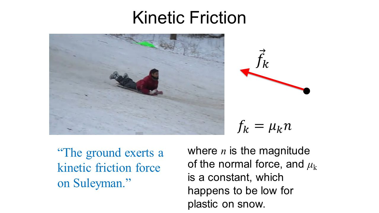 """Kinetic Friction where n is the magnitude of the normal force, and μ k is a constant, which happens to be low for plastic on snow. """"The ground exerts"""