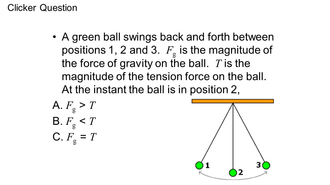 A green ball swings back and forth between positions 1, 2 and 3.