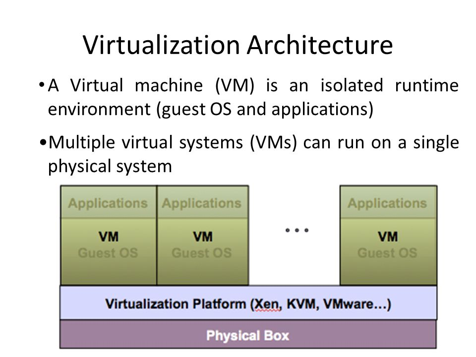 Hypervisor Vulnerabilities Malicious software can run on the same server: – Attack hypervisor – Access/Obstruct other VMs 14 Physical Hardware Hypervisor OS Apps Guest VM1Guest VM2 servers