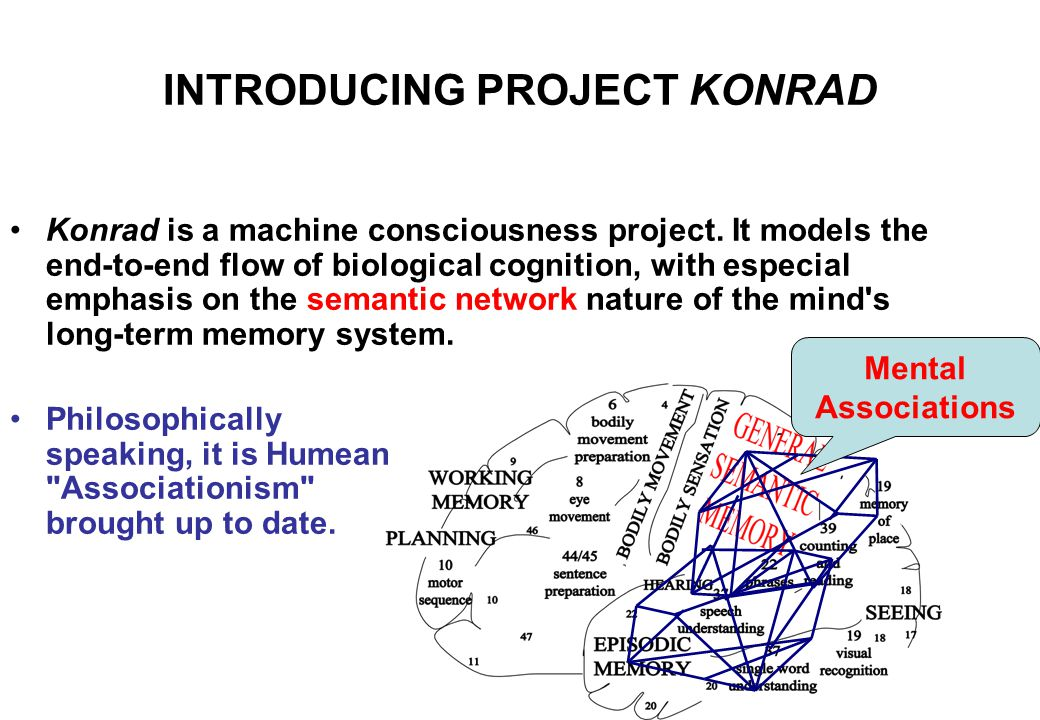 SECTION 2 INTRODUCING PROJECT KONRAD