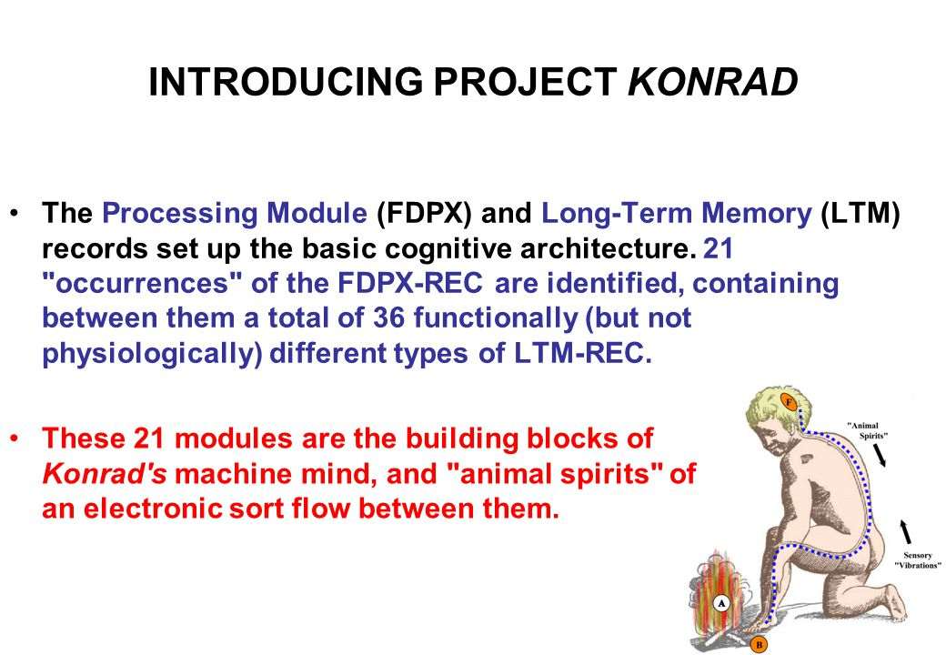 Here are the seven physical record types in Konrad s Schema.
